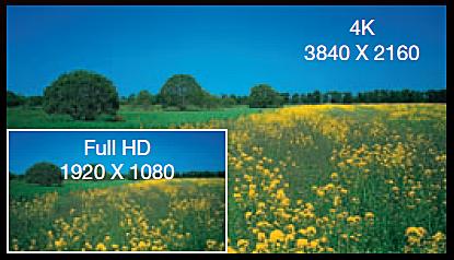 4k-vs-fullhd-1080p